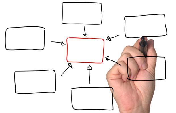 estruturando ideias